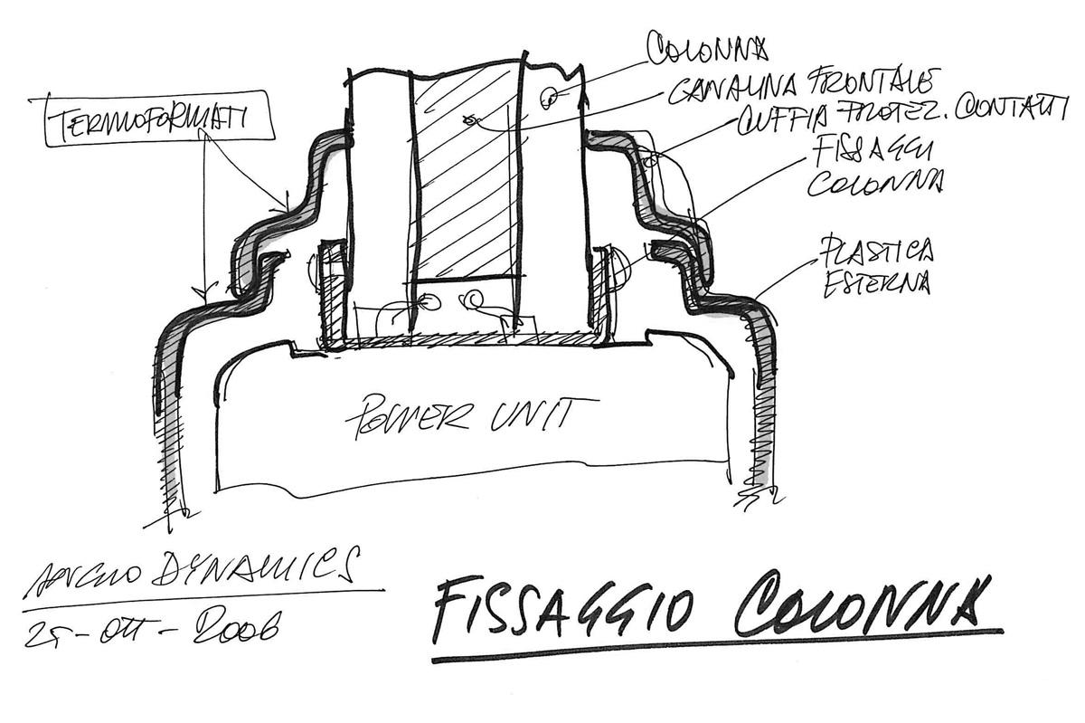 Design di prodotto